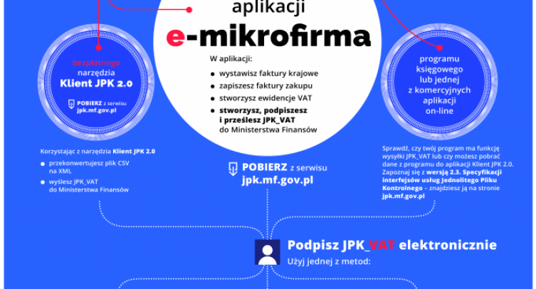Wsparcie administracji w zakresie JPK VAT dla mikroprzedsiębiorców
